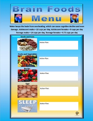 """<p style=""""color:gray;"""">Brain Foods Card</p>"""